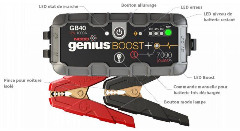 interfacce booster Noco GB40